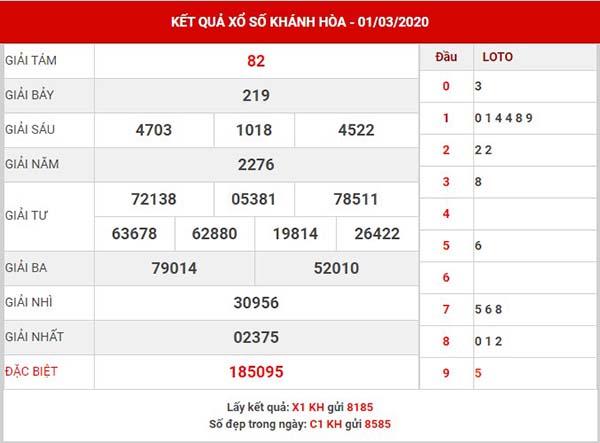 Thống kê XS Khánh Hòa thứ 4 ngày 4-03-2020