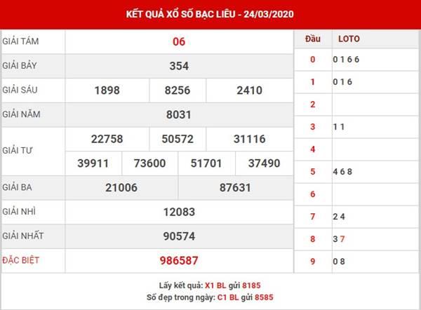 Thống kê loto VIP XS Bạc Liêu thứ 3 ngày 31-3-2020