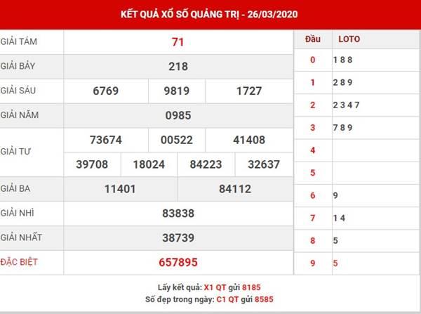 Thống kê KQXS Quảng Trị thứ 5 ngày 16-4-2020