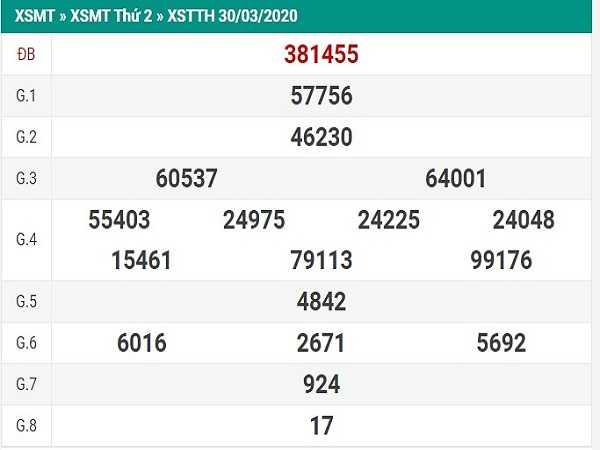Thống kê KQXSTTH-xổ số thừa thiên huế ngày 27/04 của các chuyên gia