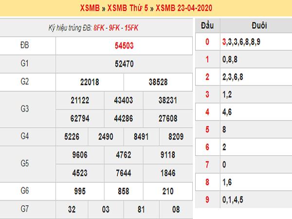 kqxs-mien-bac-23-4-2020-min