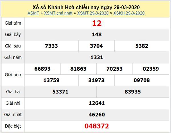 Thống kê XSKH 26/4/2020 - KQXS Khánh Hoà hôm nay