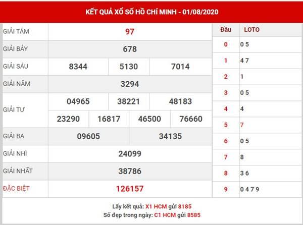 Thống kê xổ số Hồ Chí Minh thứ 2 ngày 3-8-2020