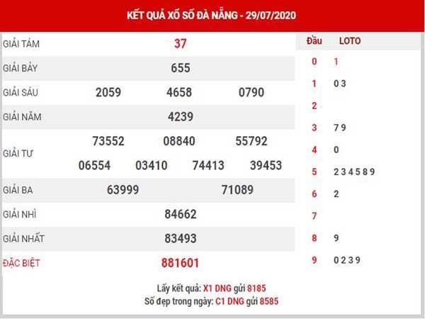 Bảng KQXSDN-Nhận định xổ số đà nẵng ngày 01/08/2020