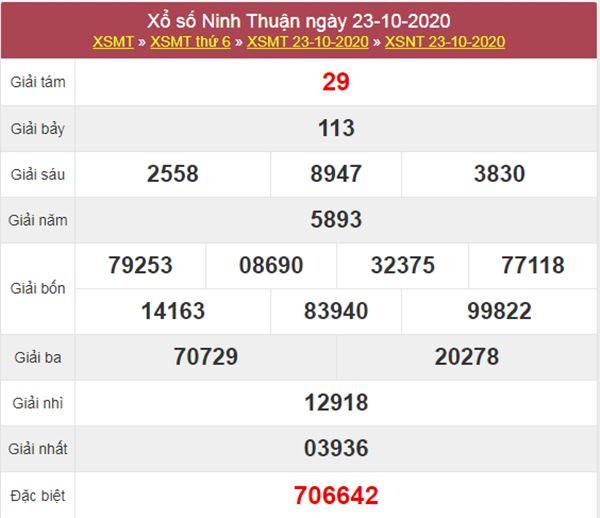 Thống kê XSNT 30/10/2020 chốt lô bạch thủ Ninh Thuận thứ 6