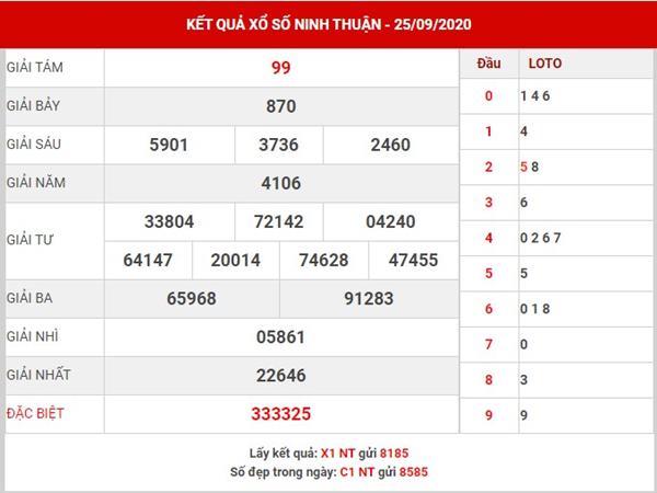 Thống kê XS Ninh Thuận thứ 6 ngày 2-10-2020