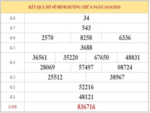 Thống kê XSBD ngày 23/10/2020 dựa trên phân tích KQXSBD kỳ trước
