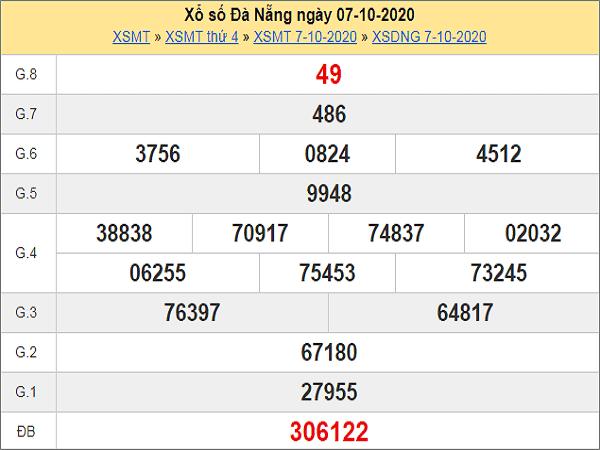 Thống kê KQXSDN ngày 10/10/2020- xổ số đà nẵng hôm nay