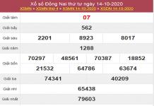 Nhận định KQXSDN ngày 21/10/2020- xổ số đồng nai