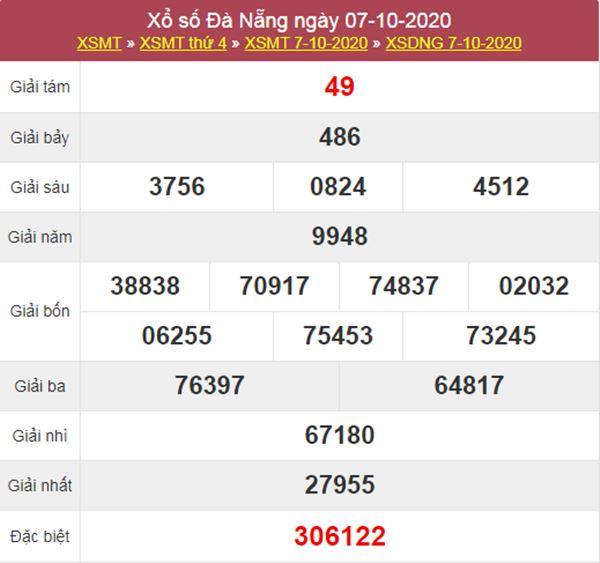 Thống kê XSDNG 10/10/2020 chốt lô VIP Đà Nẵng thứ 7
