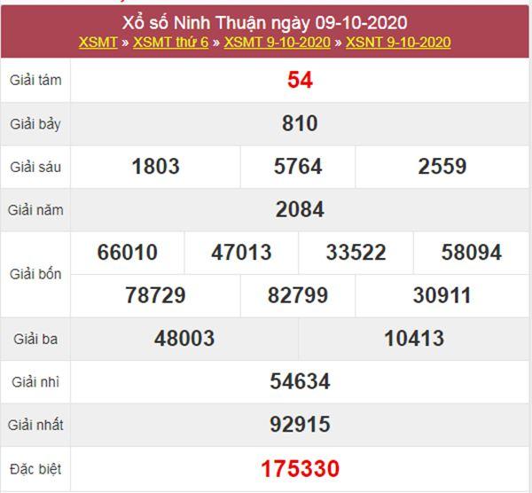 Thống kê XSNT 16/10/2020 chốt lô VIP Ninh Thuận thứ 6
