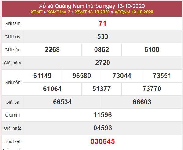 Thống kê XSQNM 20/10/2020 chốt KQXS Quảng Nam thứ 3