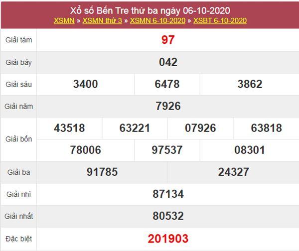 Thống kê XSBT 13/10/2020 - KQXS Bến Tre thứ 3 chính xác nhất