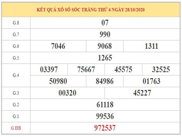 Thống kê XSST ngày 04/11/2020 dựa vào kết quả kỳ trước