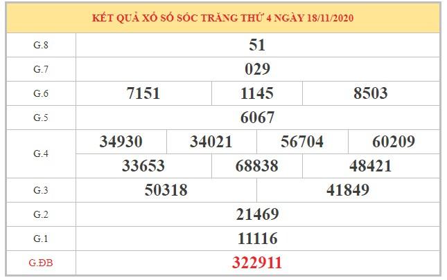 Thống kê XSST ngày 25/11/2020 dựa trên kết quả kỳ trước