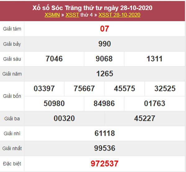Thống kê XSST 4/11/2020 chốt lô số đẹp Sóc Trăng thứ 4