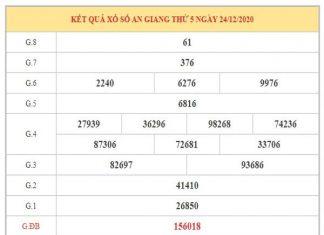 Thống kê KQXSAG ngày 31/12/2020 dựa trên kết quả kì trước