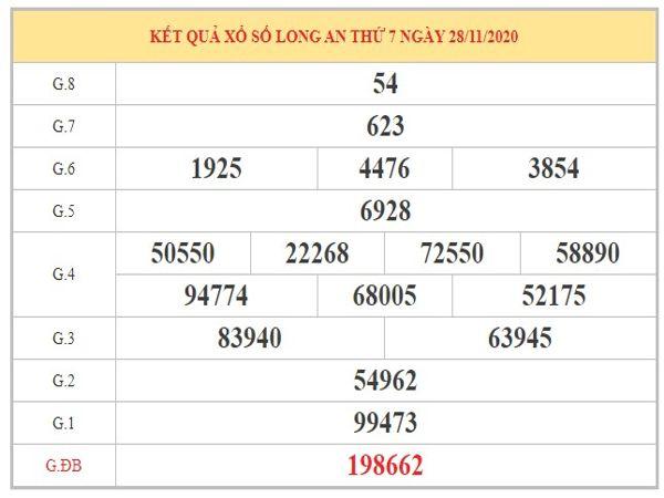 Thống kê KQXSLA ngày 5/12/2020 dựa trên kết quả kì trước