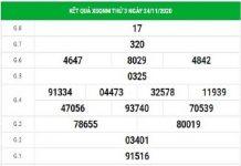 Soi cầu XSQN ngày 01/12/2020- xổ số quảng nam cùng chuyên gia
