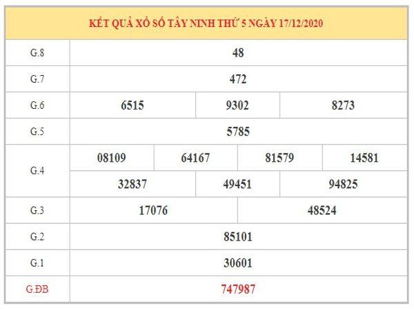 Thống kê KQXSTN ngày 24/12/2020 dựa trên kết quả kì trước