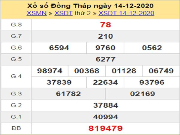 Thống kê XSDT ngày 21/12/2020- xổ số đồng tháp chắc trúng