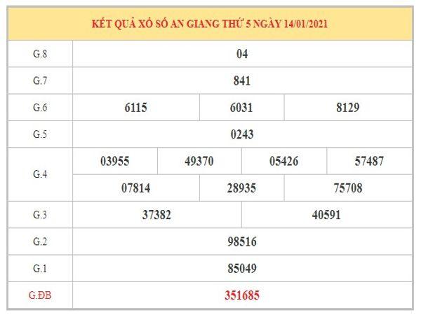 Thống kê KQXSAG ngày 21/1/2021 dựa trên kết quả kì trước