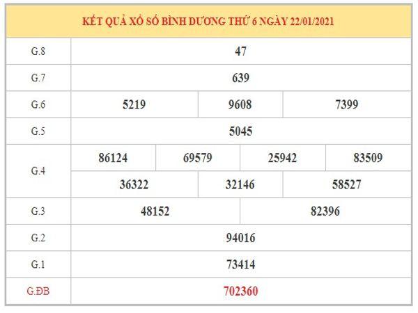 Thống kê KQXSBD ngày 29/1/2021 dựa trên kết quả kì trước