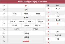 Thống kê XSQT 21/1/2021 chốt cặp số may mắn Quảng Trị