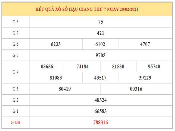 Thống kê KQXSHG ngày 27/2/2021 dựa trên kết quả kỳ trước