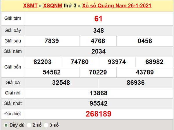 Thống kê xổ số Quảng Nam 2/2/2021
