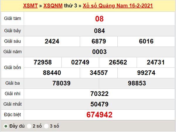 Thống kê XSQNM 23/2/2021