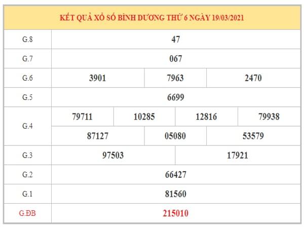Thống kê KQXSBD ngày 26/3/2021 dựa trên kết quả kì trước