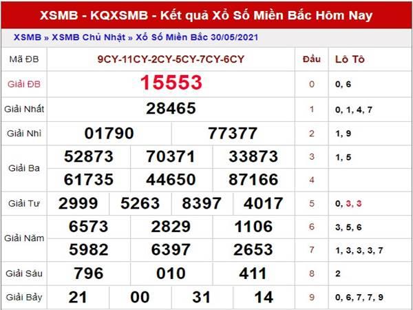 Thống kê kết quả XSMB thứ 2 ngày 31/5/2021