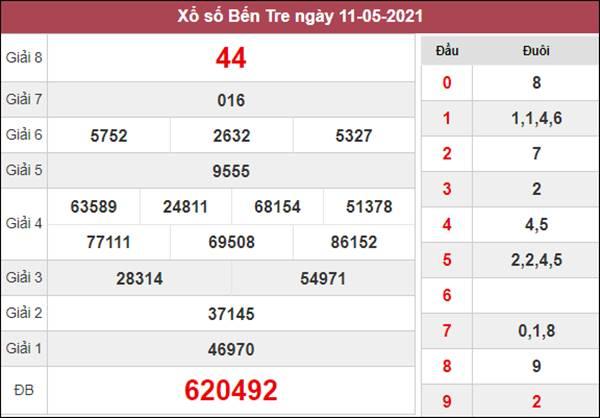 Thống kê XSBT 18/5/2021 thứ 3 tổng hợp các cặp lô đẹp