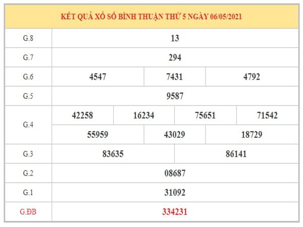Thống kê KQXSBTH ngày 13/5/2021 dựa trên kết quả kì trước