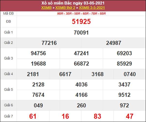 Thống kê XSMB 4/5/2021 chốt loto số đẹp miền Bắc thứ 3
