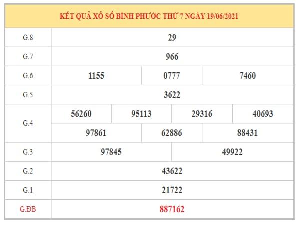 Thống kê KQXSBP ngày 26/6/2021 dựa trên kết quả kì trước