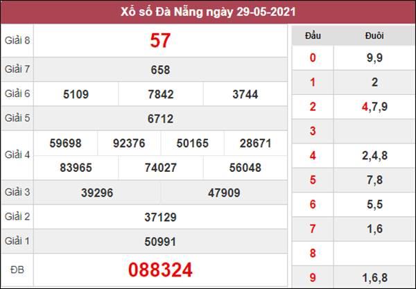 Thống kê XSDNG 2/6/2021 chốt loto gan Đà Nẵng hôm nay