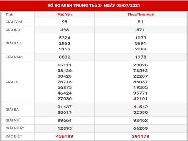 Thống kê kết quả XSMT thứ 2 ngày 12/7/2021