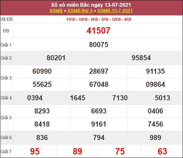 Thống kê XSMB 14/7/2021 chốt loto gan miền Bắc thứ 4