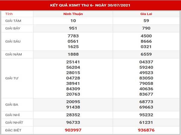 Thống kê kết quả XSMT thứ 6 ngày 13/8/2021
