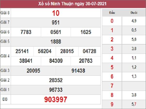 Nhận định XSNT 13/8/2021