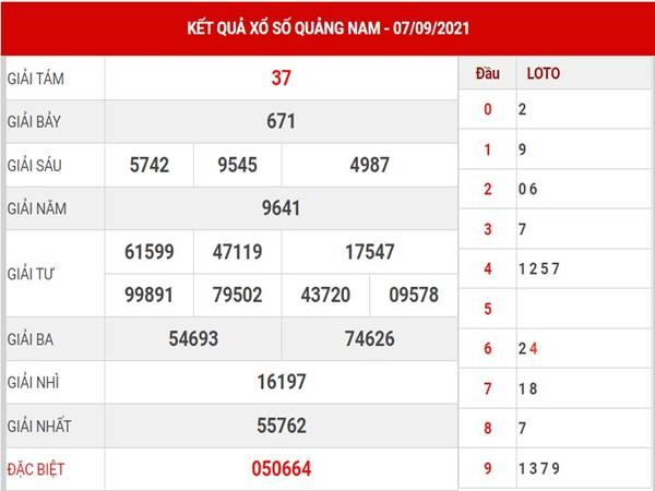 Thống kê Xổ Số Quảng Nam thứ 3 ngày 14/9/2021