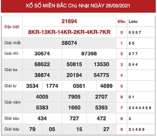 Thống kê XSMB 27/9/2021 chốt cặp số XSTD đẹp nhất
