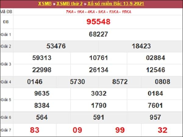 Thống kê XSMB 14-09-2021