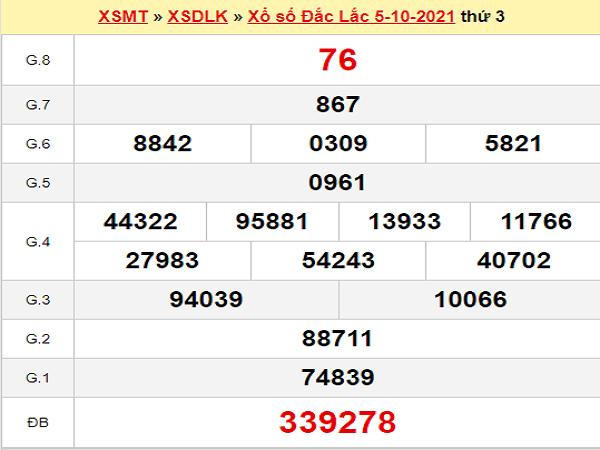 Thống kê XSDLK 12/10/2021